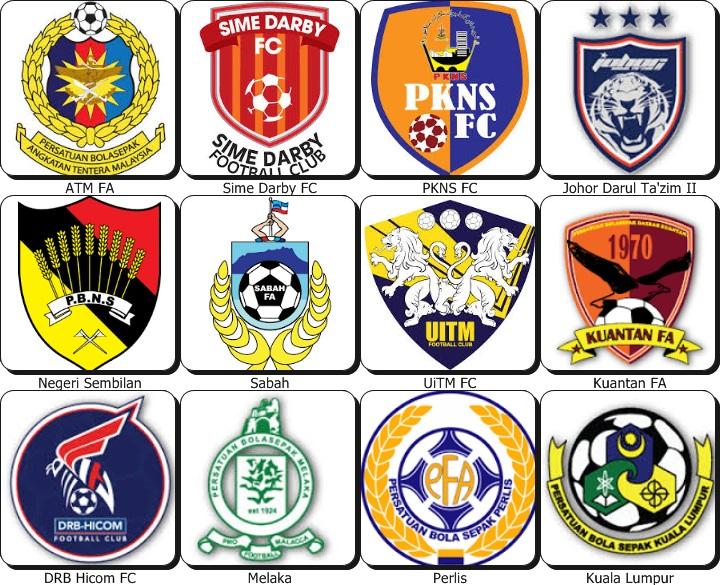 malaysia super league wikipedia
