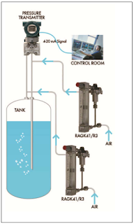 illustrated diagram of instruments used for bubbler liquid level measurement
