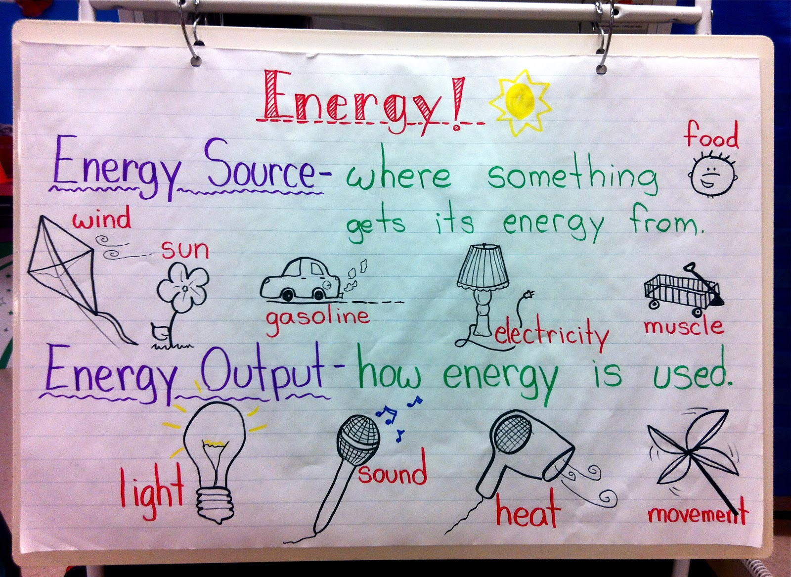 Energy Transfermation Video For Kids