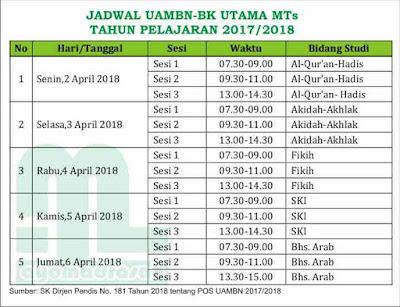Jadwal UAMBN-BK Utama MTs