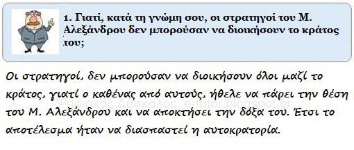 Η αυτοκρατορία του Μ. Αλεξάνδρου χωρίζεται - Ελληνιστικά χρόνια - από το «https://e-tutor.blogspot.gr»