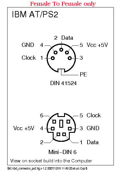 gaming computer wire diagram