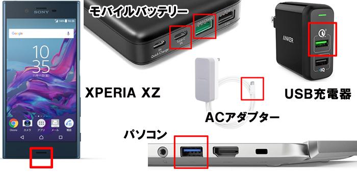 XPERIA XZ/X Compactを充電するために必要な「USB Type-C ケーブル」の種類を解説