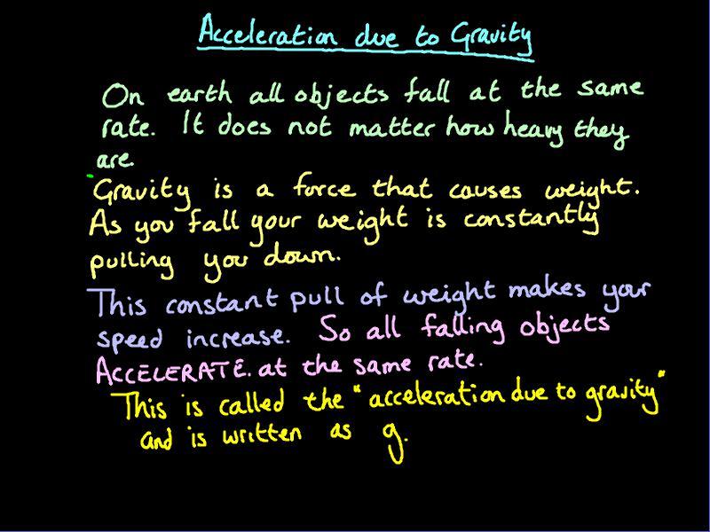 iGCSE Physics Acceleration due to gravity