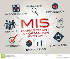 Materi Kuliah Manajemen tentang Sistem Informasi Manajemen