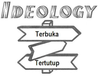 PENGERTIAN IDEOLOGI DAN PERBEDAAN IDEOLOGI TERBUKA DAN TERTUTUP