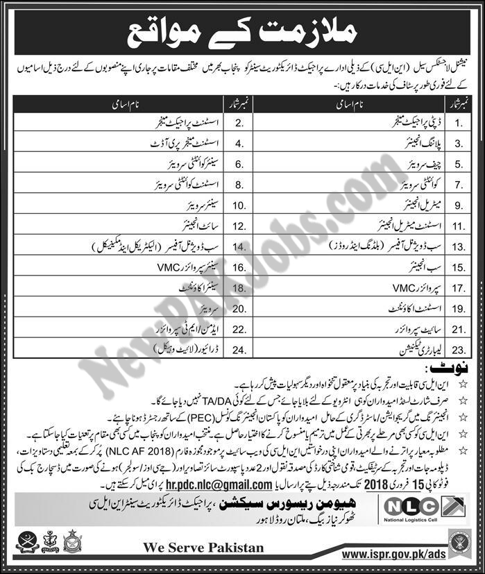 New Jobs in National Logistics Cell, NLC  Pakistan Army Today Ad
