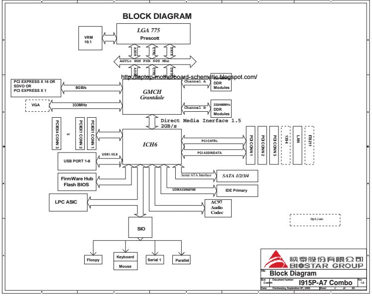 BIOSTAR I915P-A7 DRIVERS FOR WINDOWS 8
