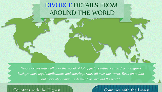 How online dating affects divorce rates