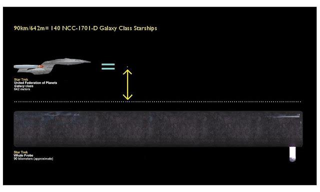 Tamaño nave Whale Probe - Star Trek