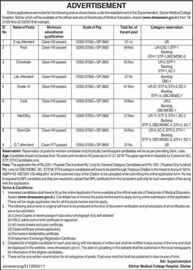 SMCH Silchar Medical College & Hospital (8th pass Jobs)Ward