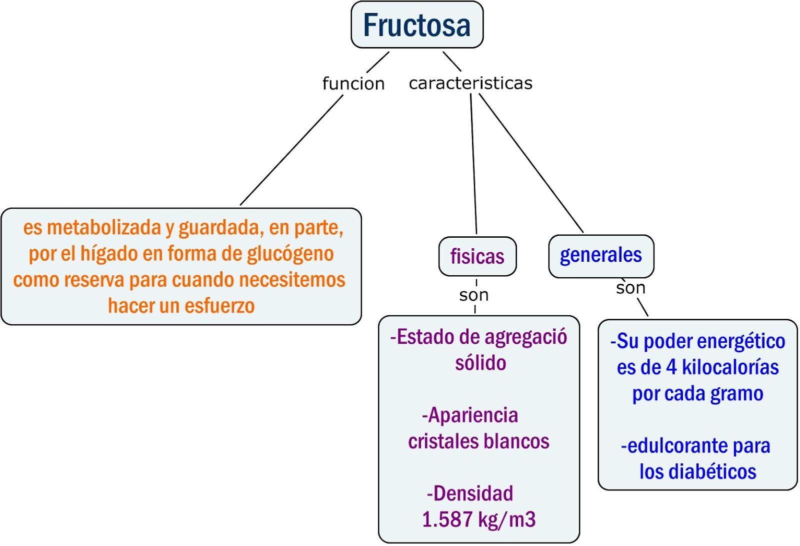 Caracteristicas de las materias primas: Clasificación de ...