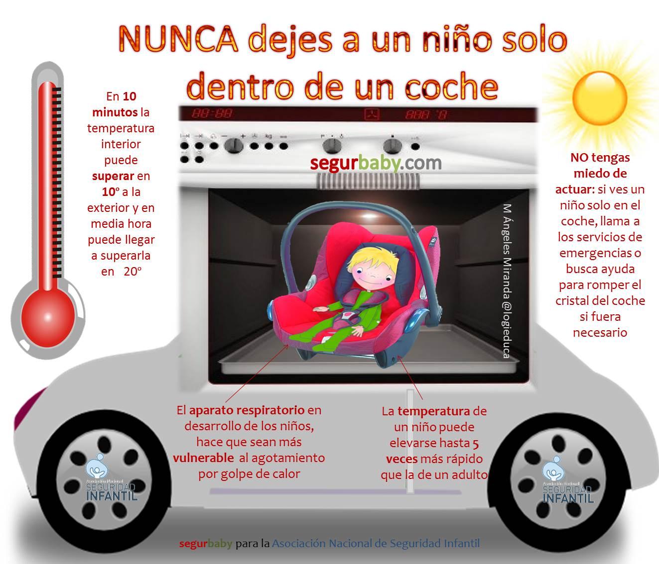 Blog De La Asociaci N Nacional De Seguridad Infantil