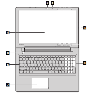 "Lenovo Ideapad 300 (17"") user guide manual PDF download (English)"