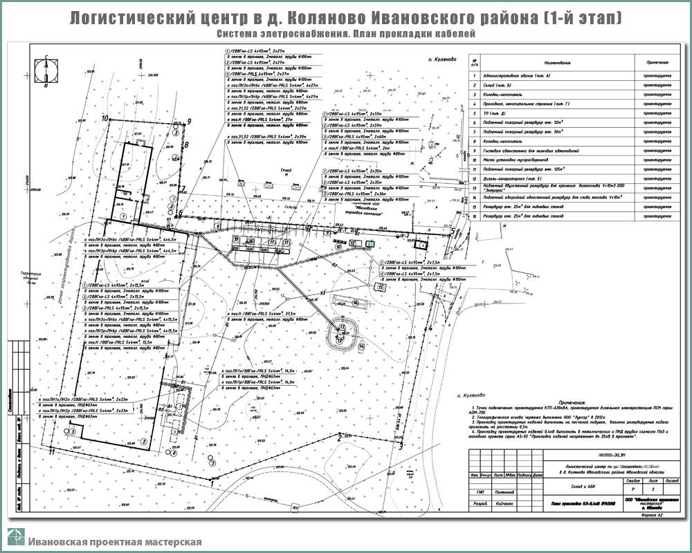 Проект логистического центра в пригороде г. Иваново - д. Коляново - Система электроснабжения