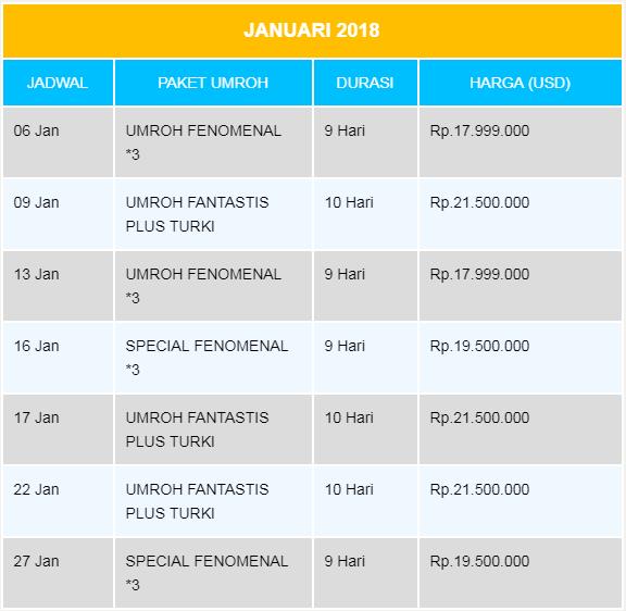 Paket Umrah Januari 2018