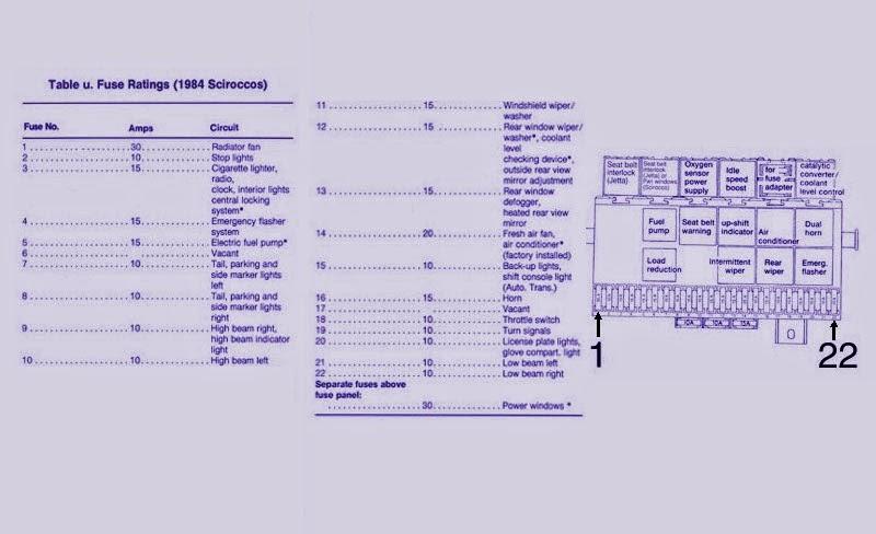 Fuse Box Diagram For 1984 Volkswagen Scirocco | Fuse Box Diagram & Map