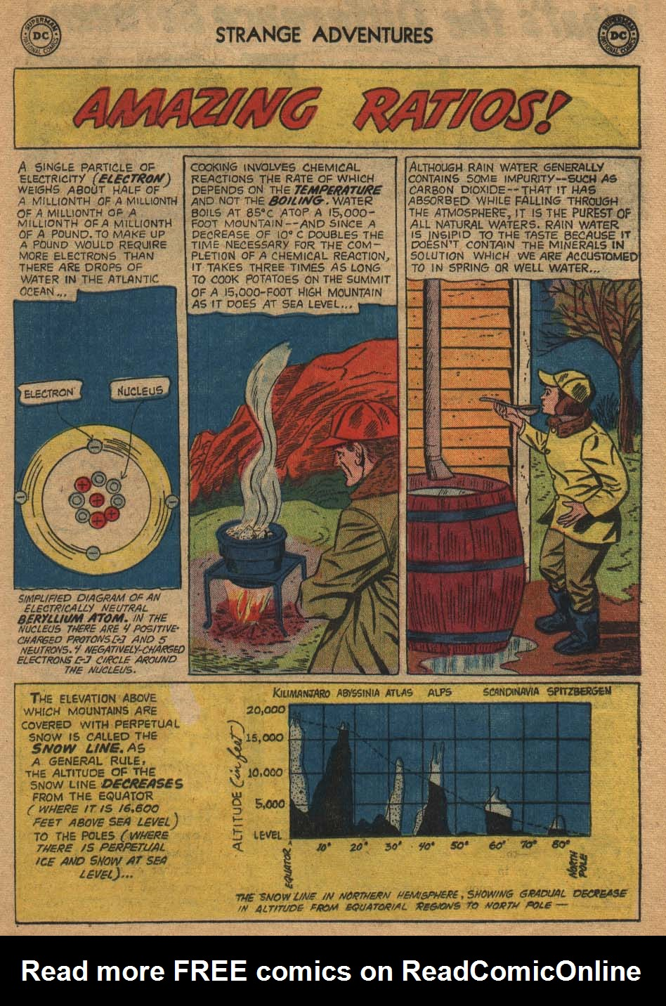 Strange Adventures (1950) issue 106 - Page 23