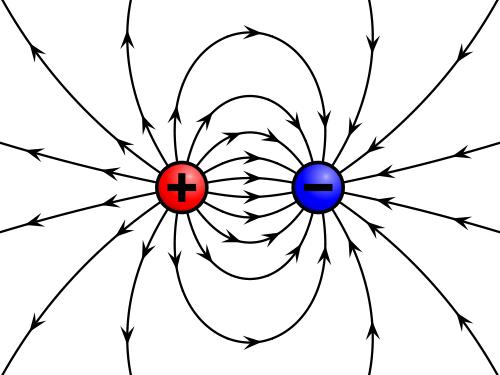Temporal Physics of Vortex Based Mathematics