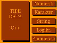 Tipe-tipe Data di Dalam Pemrograman C++