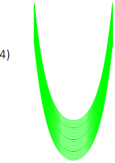 paralelogramo exótico del seno hiperbólico