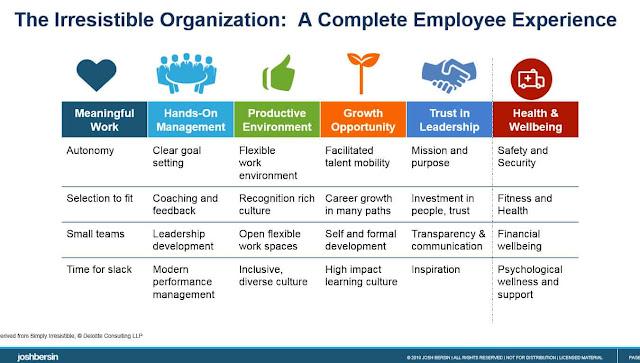 Опыт сотрудника (Employee Experience): он сложнее (и важнее), чем вы думали