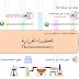 الكيمياء الحرارية  Thermochemistry
