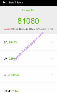 benchmark antutu iphone 6 plus