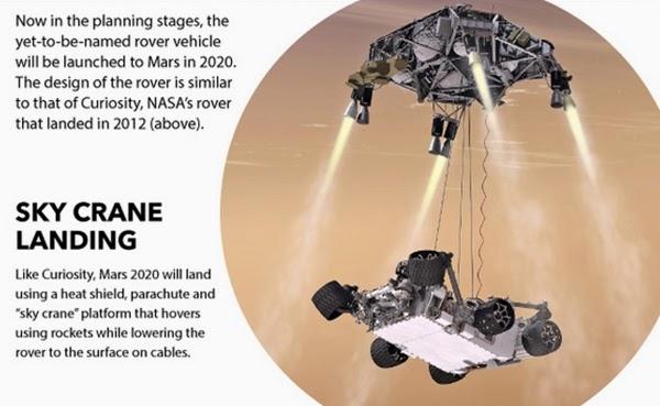 Generasi Terbaru Robot Penjelajah Mars Akan Diluncurkan Tahun 2020