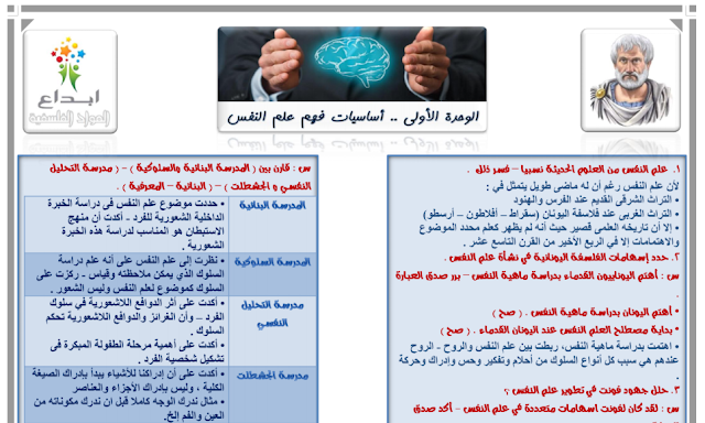 أقوي مراجعة نهائية في علم النفس لتانية ثانوي 2019 الترم الاول مستر احمد الشافعي