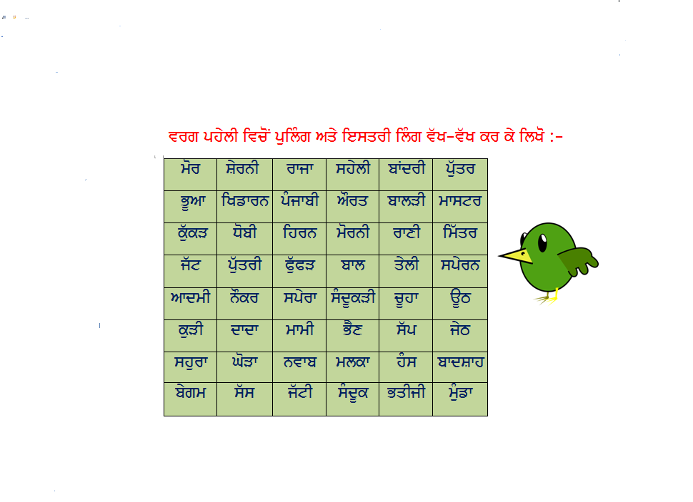 Ling Badlo In Punjabi Chart