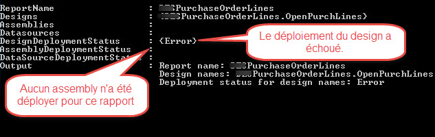 Dynamics AX 2012 : Could not load file or assembly or one of its