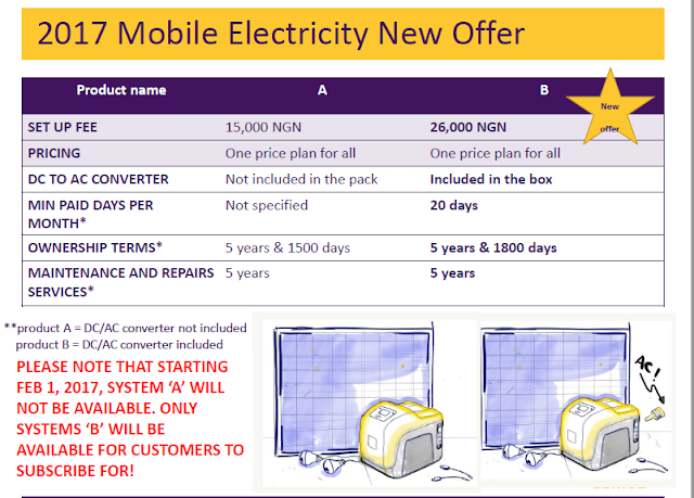 What is MTN Ng 2017 Mobile Electricity Offer? Details Review Here! Mobile 2BElectricity 2BIII