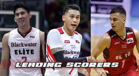 Top 5 Leading scorers for Blackwater Elite elimination round 2018 PBA PhilCup