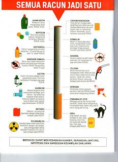 Gambar-Bahaya-Merokok-dan-Zat-Berbahaya-yang-terkandung-dalam-Rokok