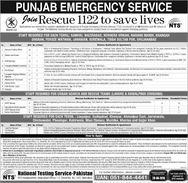 Jobs in Rescue 1122 Jobs in Pakistan 2016