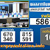 Thailand Lottery Results Today 16-08-2018 Live Online