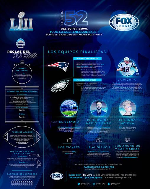 Fox Sports presenta todo lo que tenés que saber sobre la edición Nº 52 del #SuperBowl