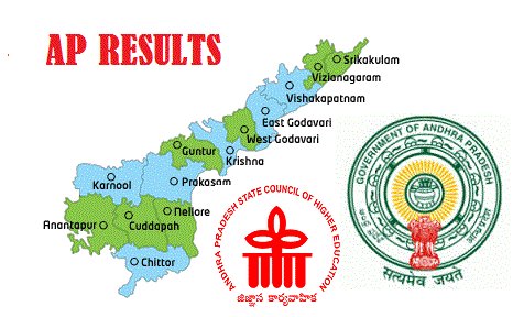 AP Results -Manabadi SSC Intermedaite Results