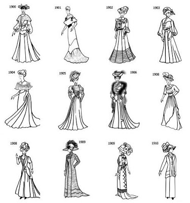 Sherlock Holmes: Shapes of Women's Fashion Over the Years