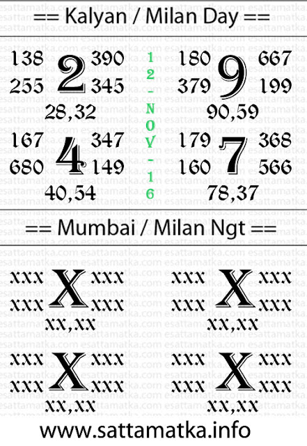 Kalyan Matka - Satta Matka Lucky Number Chart [12-11-16]