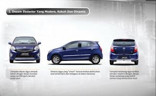 Model Toyota AGYA tampak Depan, Samping dan Belakang