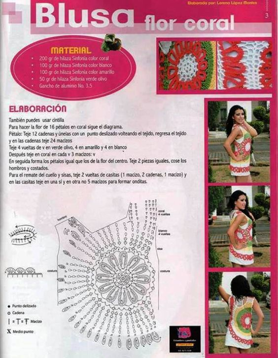 a3f370f04 Patrones de Blusas para el Verano con Mándala a crochet