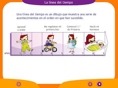http://ceiploreto.es/sugerencias/juegos_educativos_6/11/2_Linea_del_tiempo/index.html