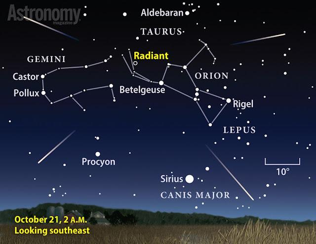 Bầu trời hướng đông lúc 1 giờ sáng. Bạn đã có thể quan sát được sao Sirius và cả Lục giác mùa đông. Hình minh họa : Astronomy/Roen Kelly.