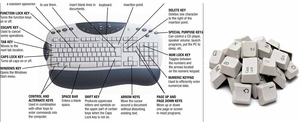 how many type of keys on a keyboard