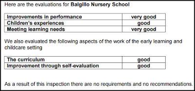 Balgillo Nursery Inspection Report - Evaluation Ratings March 2016
