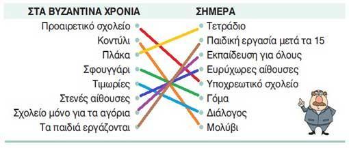 Η εκπαίδευση στο Βυζάντιο - Η ρωμαϊκή αυτοκρατορία μεταμορφώνεται - από το «https://e-tutor.blogspot.gr»