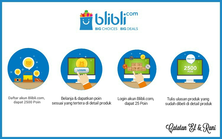 Dukung 100 Produk Kreatif Asli Indonesia Untuk Menguatkan
