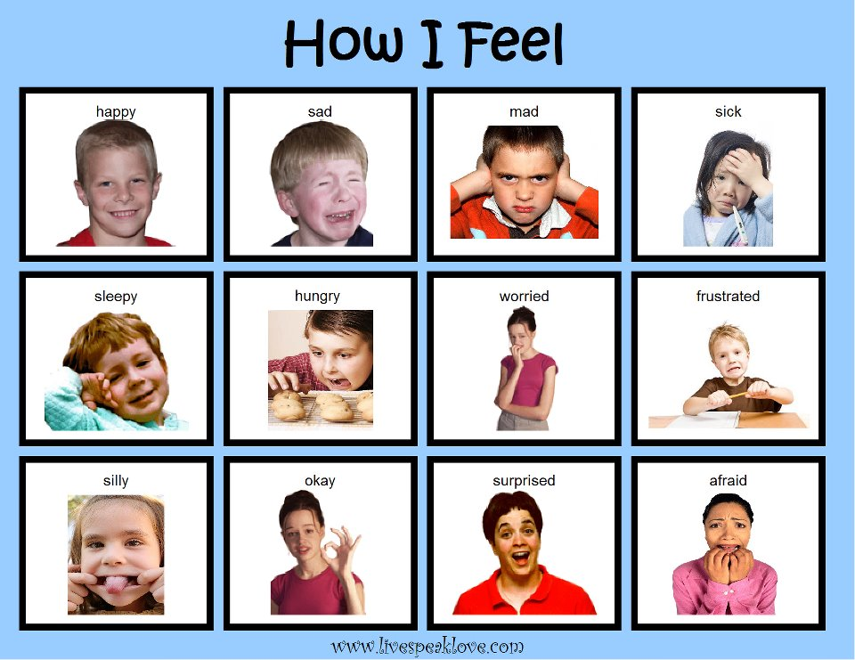 Feelings and facial expressions